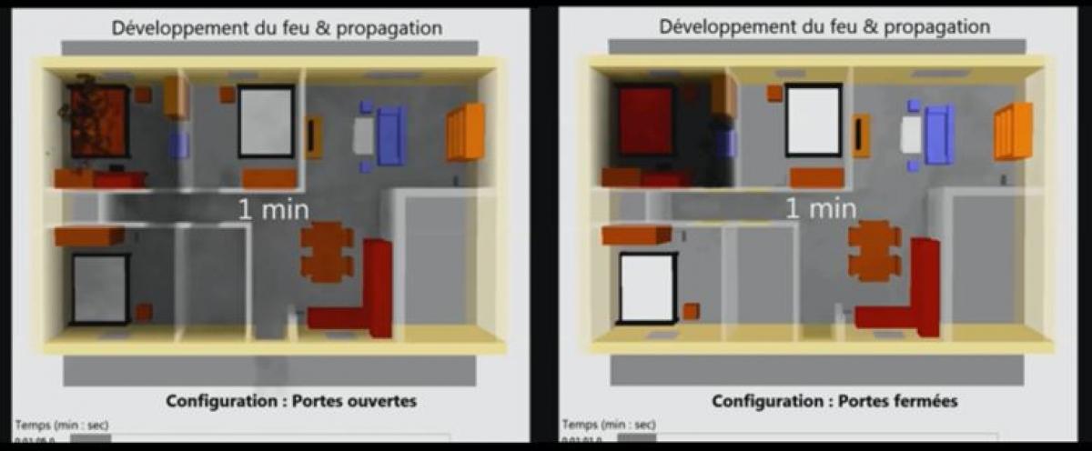 extrait du démonstrateur Fondation MAIF du développement du feu et sa propagation à l'intérieure du domicile